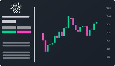 IOTA crypto exchange