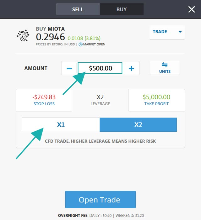 Buying IOTA with PayPal